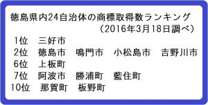 00_tokushima_ranking